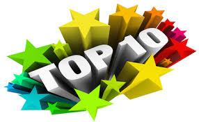 Alexa Ranking10